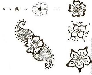 Рисунки хной схемы легкие